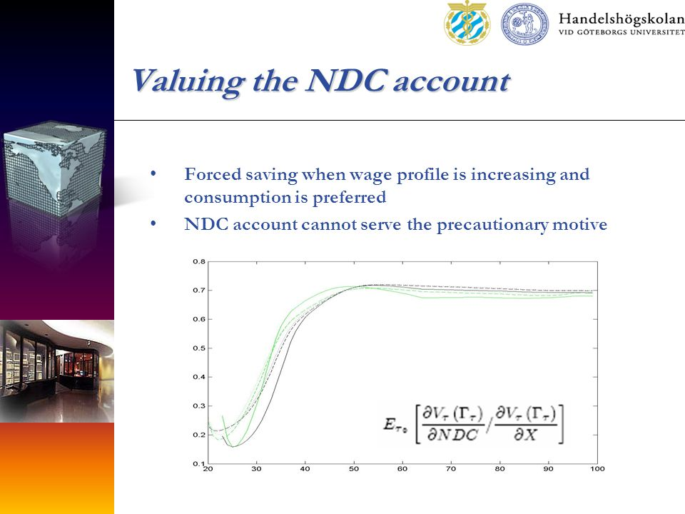 Valuing the NDC account Forced saving when wage profile is increasing and consumption is preferred NDC account cannot serve the precautionary motive