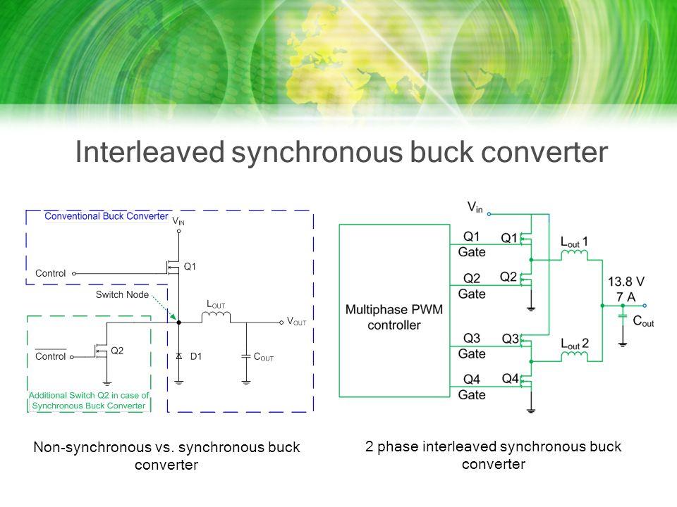 Interleaved synchronous buck converter Non-synchronous vs.