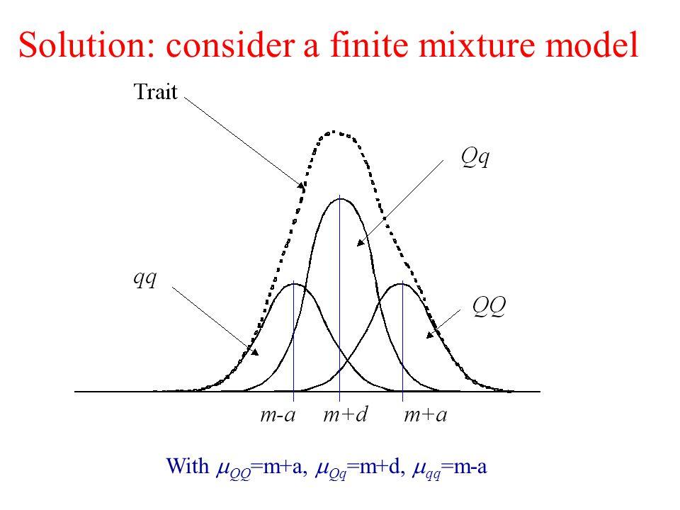 Solution: consider a finite mixture model With  QQ =m+a,  Qq =m+d,  qq =m-a