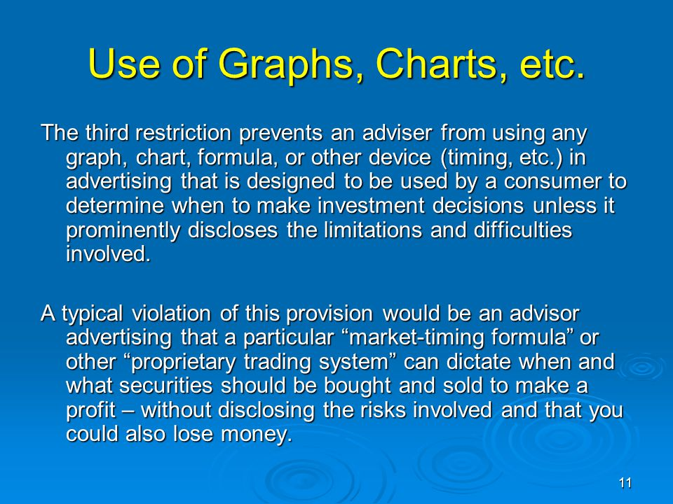 Use of Graphs, Charts, etc.