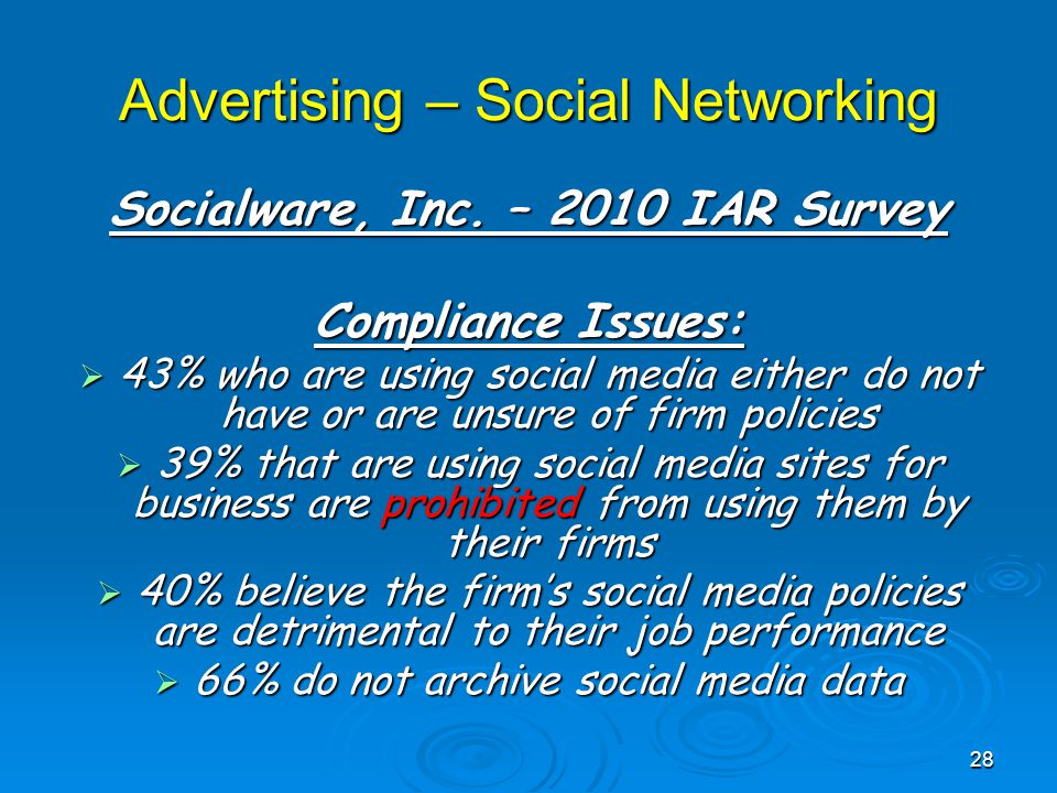 Advertising – Social Networking Socialware, Inc.