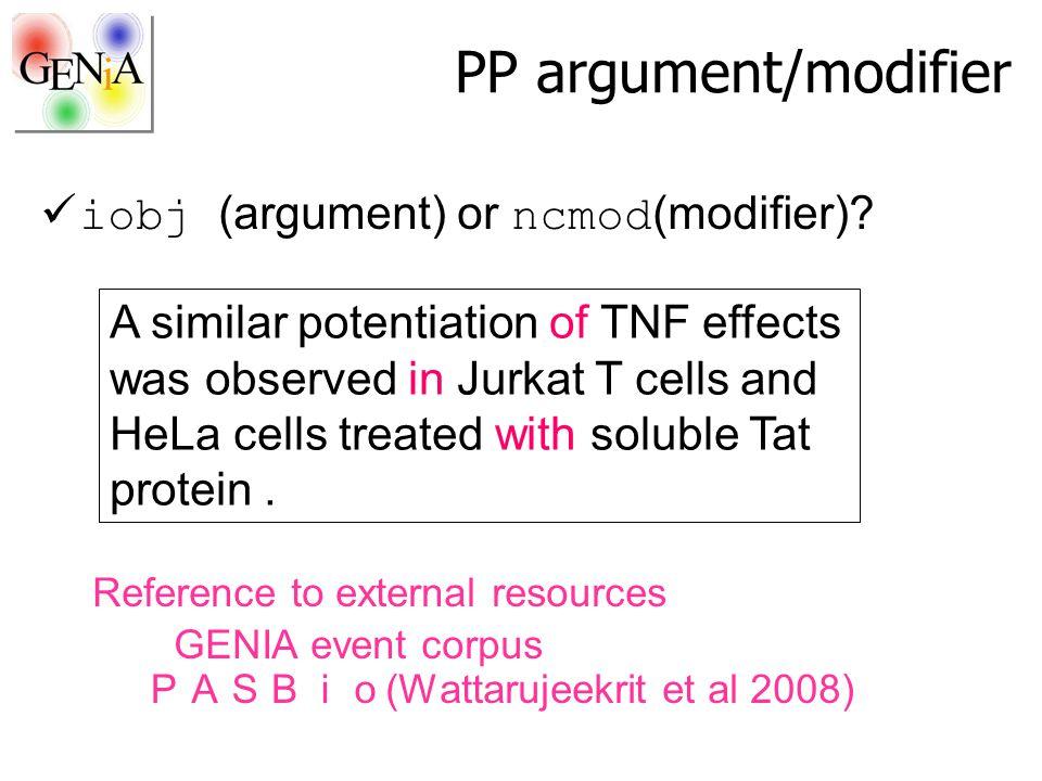 PP argument/modifier iobj (argument) or ncmod (modifier).
