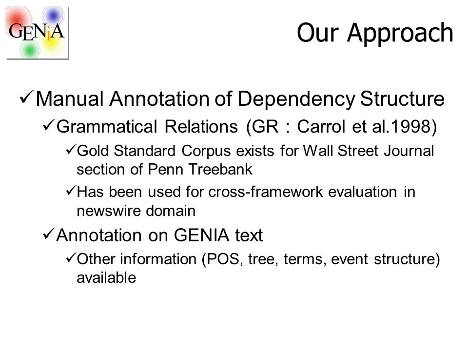 Our Approach Manual Annotation of Dependency Structure Grammatical Relations (GR : Carrol et al.1998) Gold Standard Corpus exists for Wall Street Jour