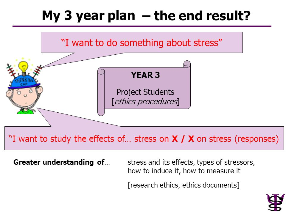 "YEAR 3 Project Students [ethics procedures] My 3 year plan ""I want to do something about stress"" Greater understanding of…stress and its effects, type"