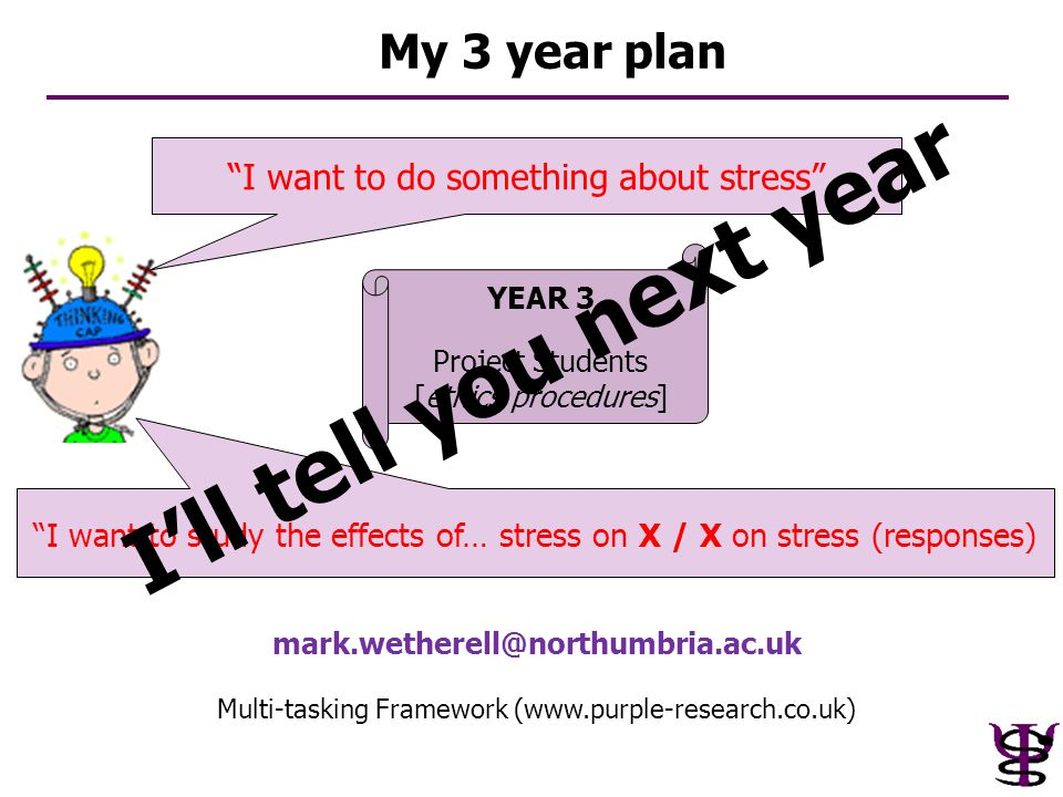 "YEAR 3 Project Students [ethics procedures] My 3 year plan ""I want to do something about stress"" ""I want to study the effects of… stress on X / X on s"