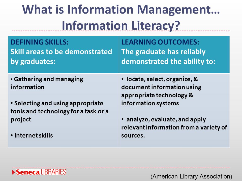 What is Information Management… Information Literacy? DEFINING SKILLS: Skill areas to be demonstrated by graduates: LEARNING OUTCOMES: The graduate ha