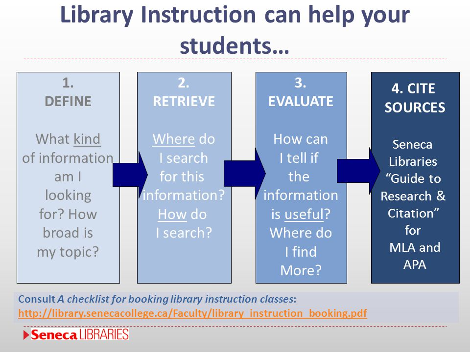 Library Instruction can help your students… 2. RETRIEVE Where do I search for this information? How do I search? 1. DEFINE What kind of information am