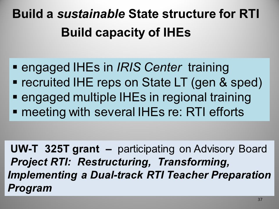  engaged IHEs in IRIS Center training  recruited IHE reps on State LT (gen & sped)  engaged multiple IHEs in regional training  meeting with sever