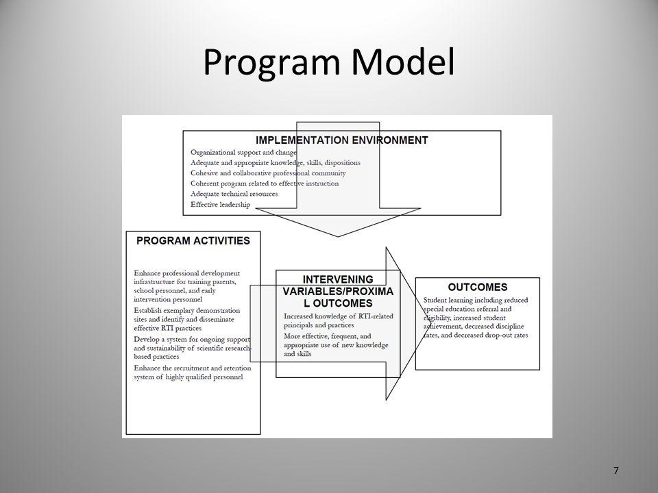 Program Model 7