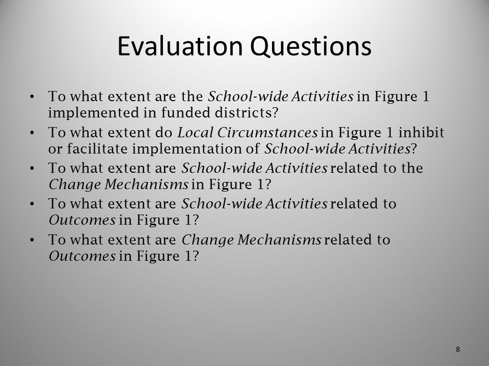 Evaluation Questions To what extent are the School-wide Activities in Figure 1 implemented in funded districts? To what extent do Local Circumstances