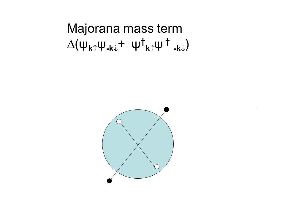 Majorana mass term ∆(ψ k ⇡ ψ -k ⇣ + ψ † k ⇡ ψ † -k ⇣ )