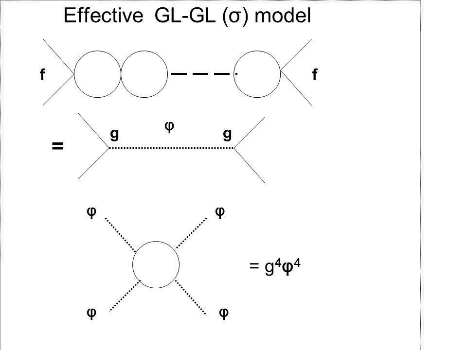 Effective GL-GL (σ) model = φφ = g 4 φ 4 φ φφ f g f g