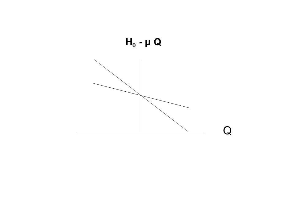 Q H 0 - μ Q