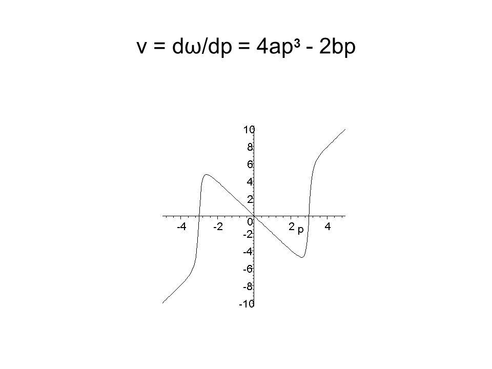 v = dω/dp = 4ap 3 - 2bp