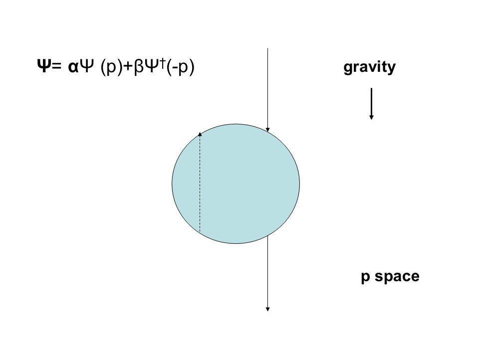 p space gravity Ψ= αΨ (p)+βΨ † (-p)