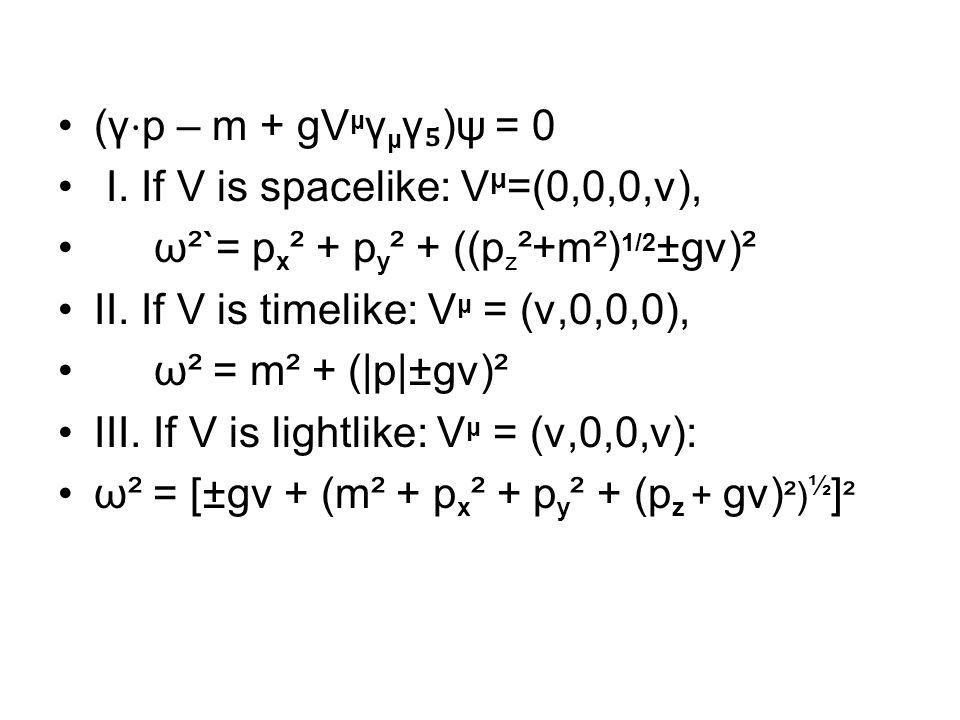 (γ ⋅ p – m + gV μ γ μ γ ₅ )ψ = 0 I.