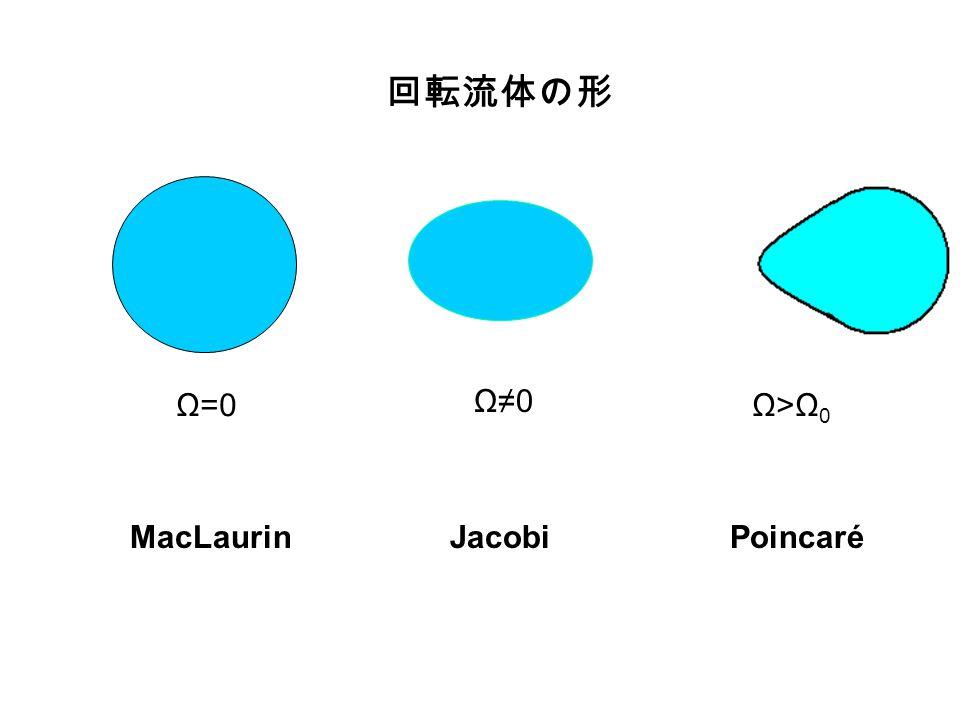 MacLaurinJacobiPoincaré 回転流体の形 Ω=0 Ω≠0Ω≠0 Ω>Ω0Ω>Ω0