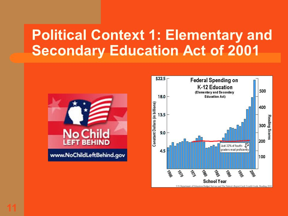 11 Political Context 1: Elementary and Secondary Education Act of 2001