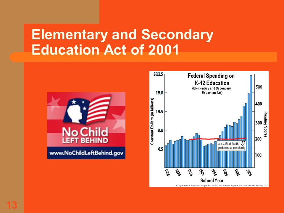 13 Elementary and Secondary Education Act of 2001