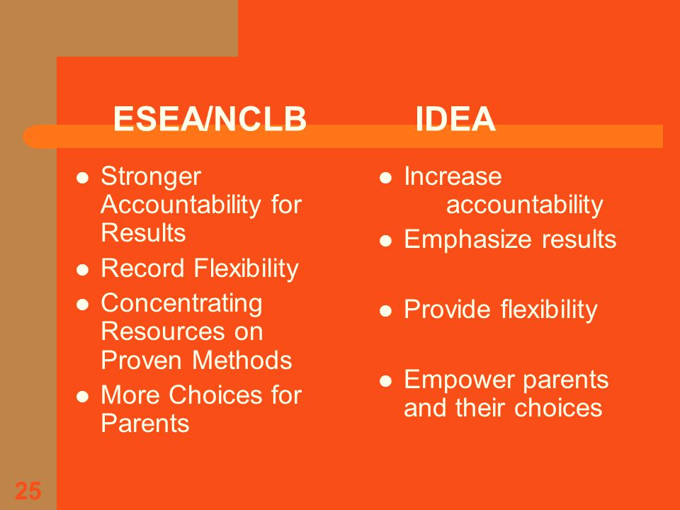 25 ESEA/NCLBIDEA Stronger Accountability for Results Record Flexibility Concentrating Resources on Proven Methods More Choices for Parents Increase accountability Emphasize results Provide flexibility Empower parents and their choices