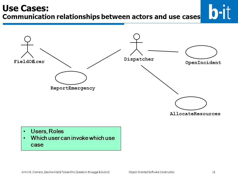Armin B. Cremers, Sascha Alda & Tobias Rho (based on Bruegge & Dutoit) Object-Oriented Software Construction 16 Use Cases: Communication relationships