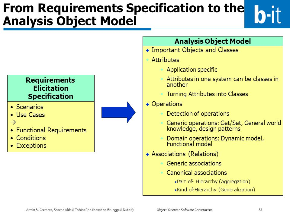Armin B. Cremers, Sascha Alda & Tobias Rho (based on Bruegge & Dutoit) Object-Oriented Software Construction 33 From Requirements Specification to the