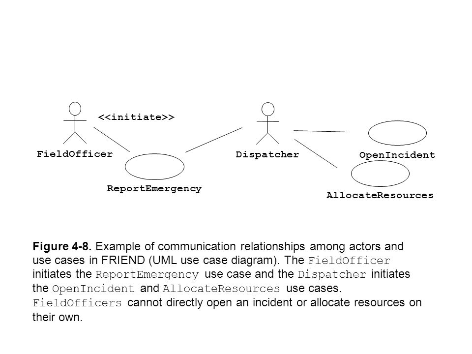 Figure 4-8. Example of communication relationships among actors and use cases in FRIEND (UML use case diagram). The FieldOfficer initiates the ReportE