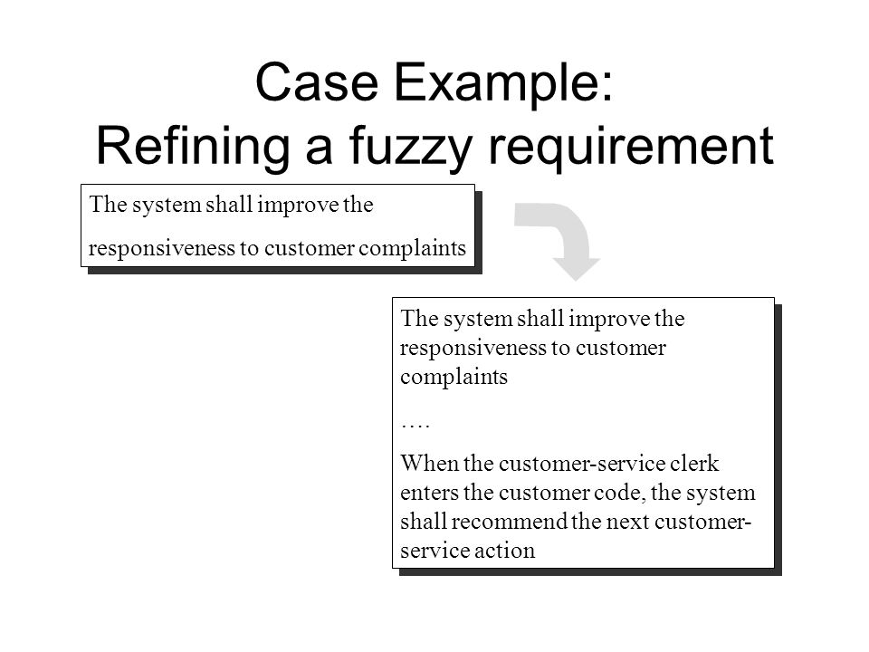 Case Example: Refining a fuzzy requirement The system shall improve the responsiveness to customer complaints The system shall improve the responsiven