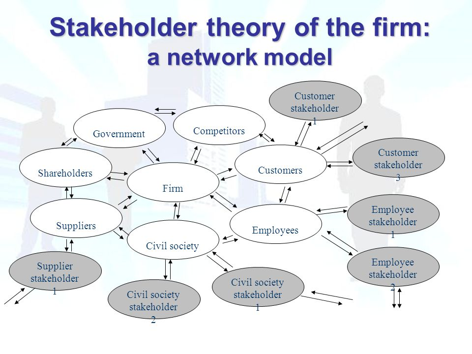 Stakeholder theory of the firm: a network model Firm Shareholders Supplier stakeholder 1 Suppliers Customers Civil society Competitors Government Employees Civil society stakeholder 2 Civil society stakeholder 1 Employee stakeholder 2 Employee stakeholder 1 Customer stakeholder 1 Customer stakeholder 3