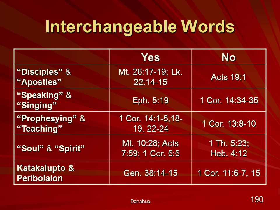 Donahue 190 Interchangeable Words YesNo Disciples & Apostles Mt.