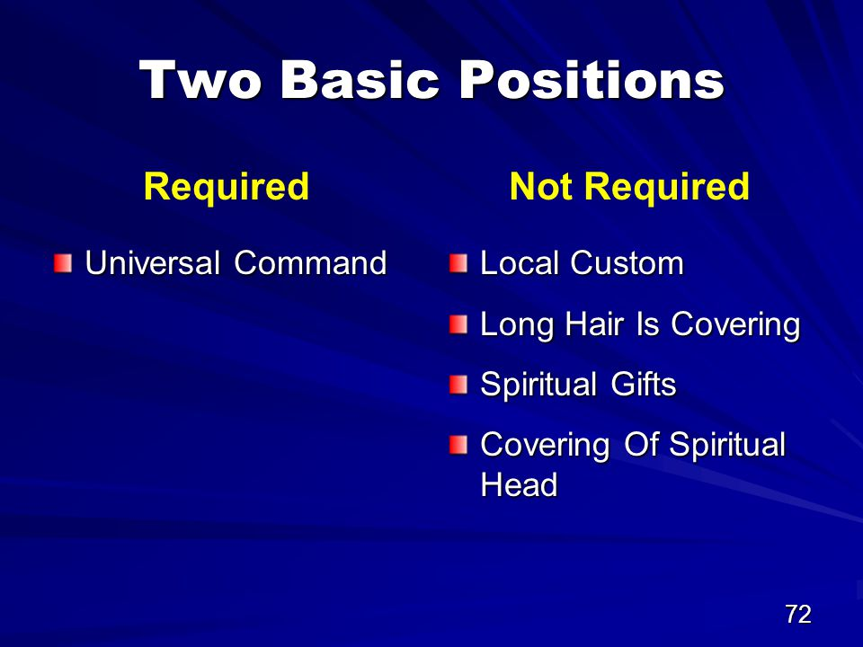 72 Two Basic Positions Universal Command Local Custom Long Hair Is Covering Spiritual Gifts Covering Of Spiritual Head RequiredNot Required