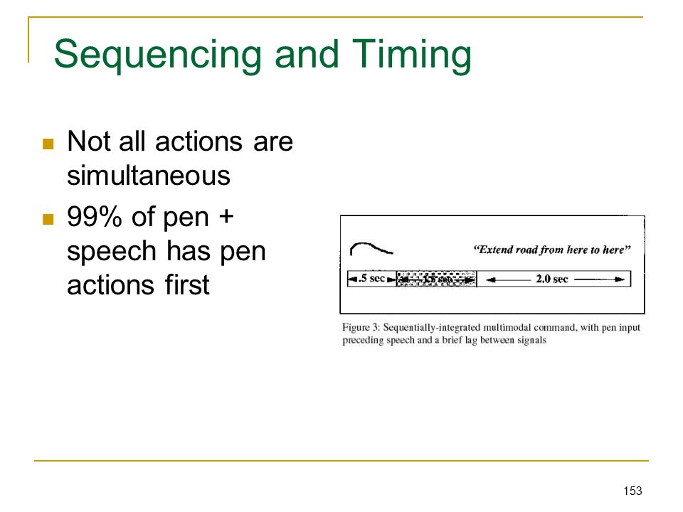 153 Sequencing and Timing Not all actions are simultaneous 99% of pen + speech has pen actions first