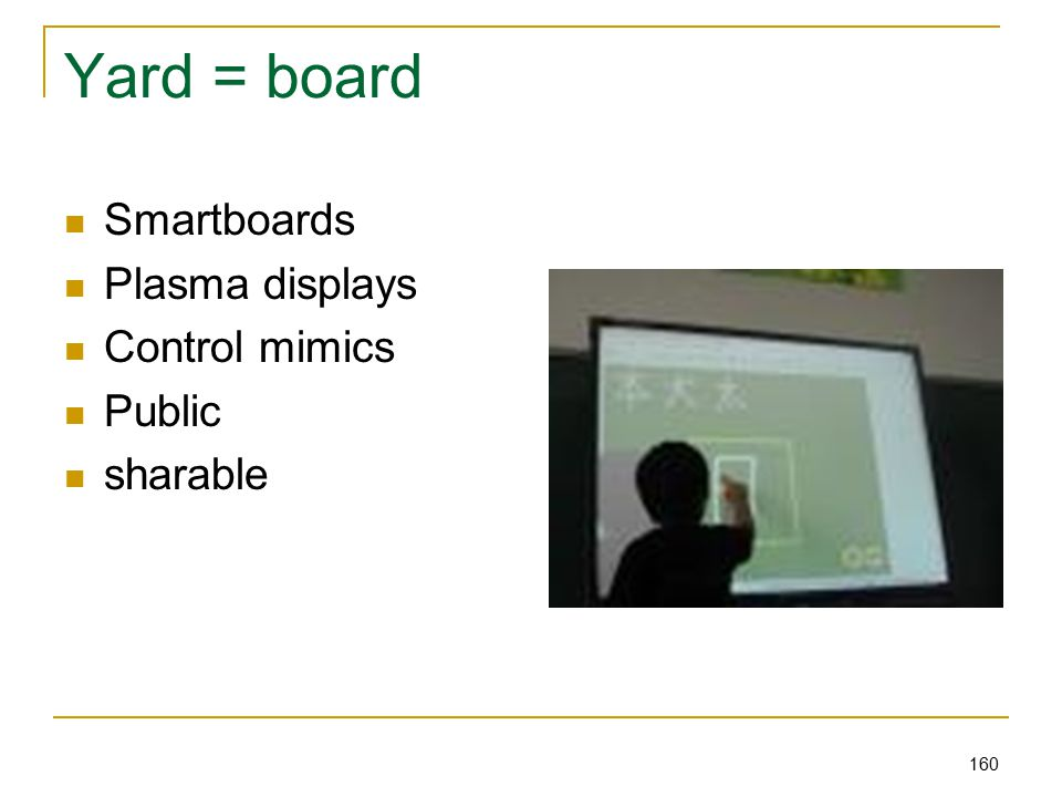 160 Yard = board Smartboards Plasma displays Control mimics Public sharable