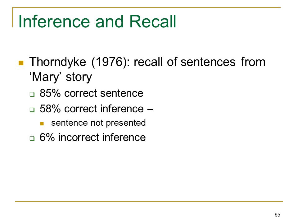 65 Inference and Recall Thorndyke (1976): recall of sentences from 'Mary' story  85% correct sentence  58% correct inference – sentence not presented  6% incorrect inference
