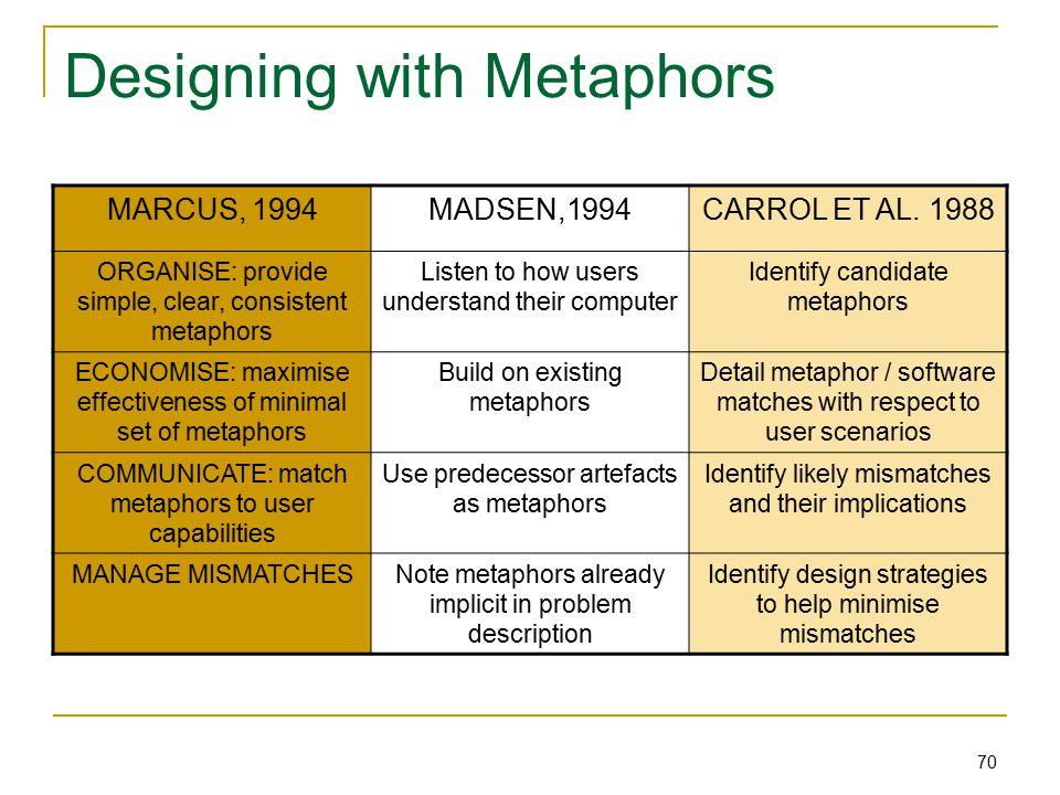 70 Designing with Metaphors MARCUS, 1994MADSEN,1994CARROL ET AL.