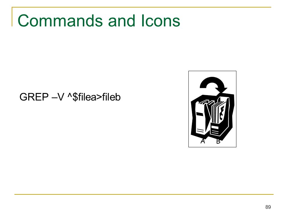89 Commands and Icons GREP –V ^$filea>fileb A B