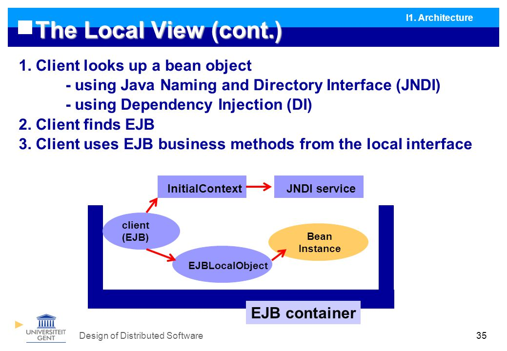 Design of Distributed Software35 The Local View (cont.) 1.