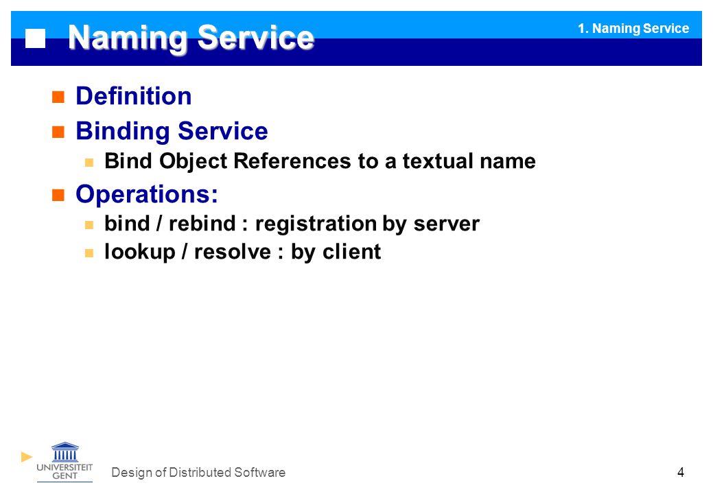 Design of Distributed Software95 JMS-basics 3.1 Messaging concepts Java Messaging Service = messaging API supported by JEE - resembles JDBC API JMS message message headers message properties message body common set of (key,value) pairs - JMSTimestamp - JMSCorrelationID - JMSReplyTo - JMSMessageID application defined (key,value) pairs [ String, Object, primitive no char ] message payload -ObjectMessage -BytesMessage -MapMessage -StreamMessage -TextMessage