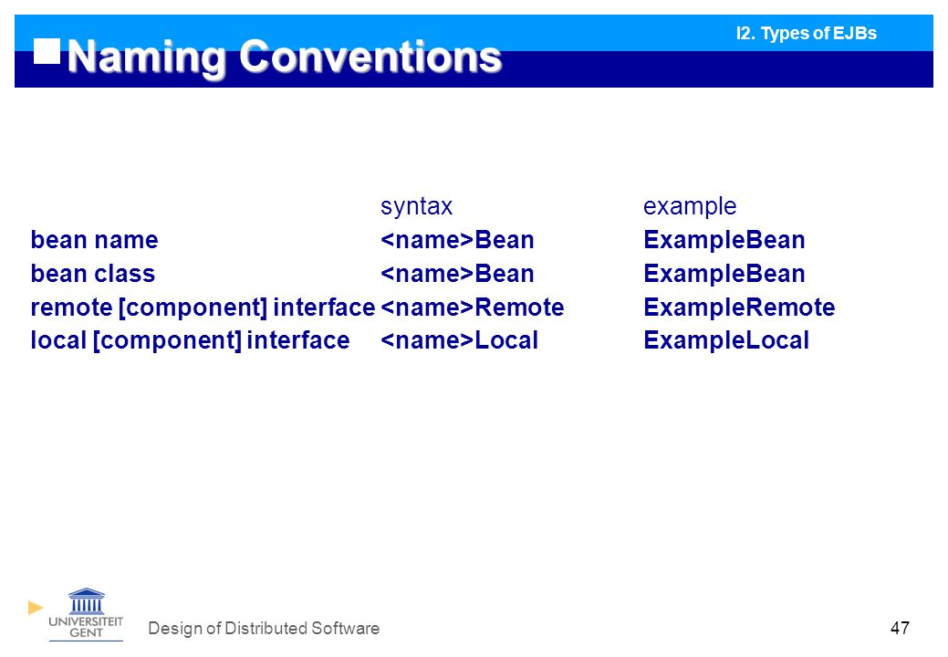 Design of Distributed Software47 Naming Conventions I2.
