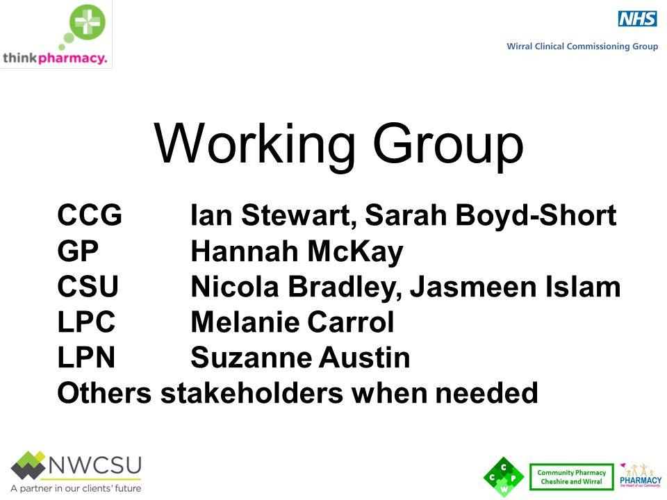 Working Group CCG Ian Stewart, Sarah Boyd-Short GP Hannah McKay CSU Nicola Bradley, Jasmeen Islam LPC Melanie Carrol LPN Suzanne Austin Others stakeho