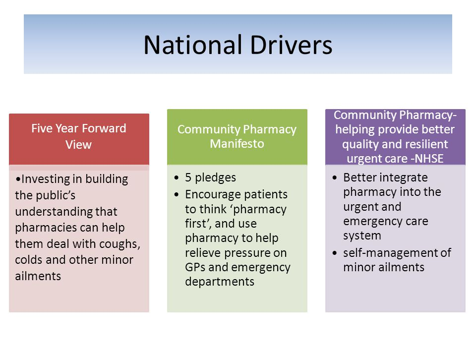 National Drivers Five Year Forward View Investing in building the public's understanding that pharmacies can help them deal with coughs, colds and oth
