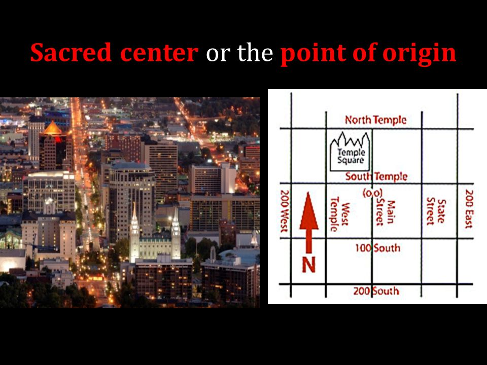 Sacred center or the point of origin