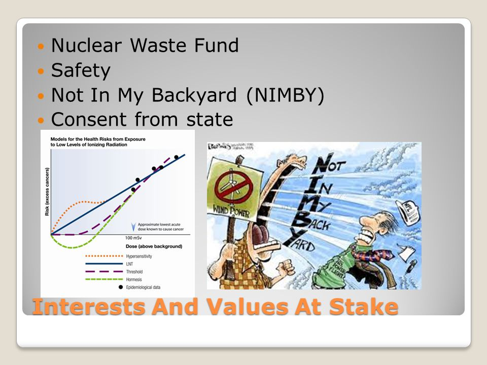 Interests And Values At Stake Nuclear Waste Fund Safety Not In My Backyard (NIMBY) Consent from state