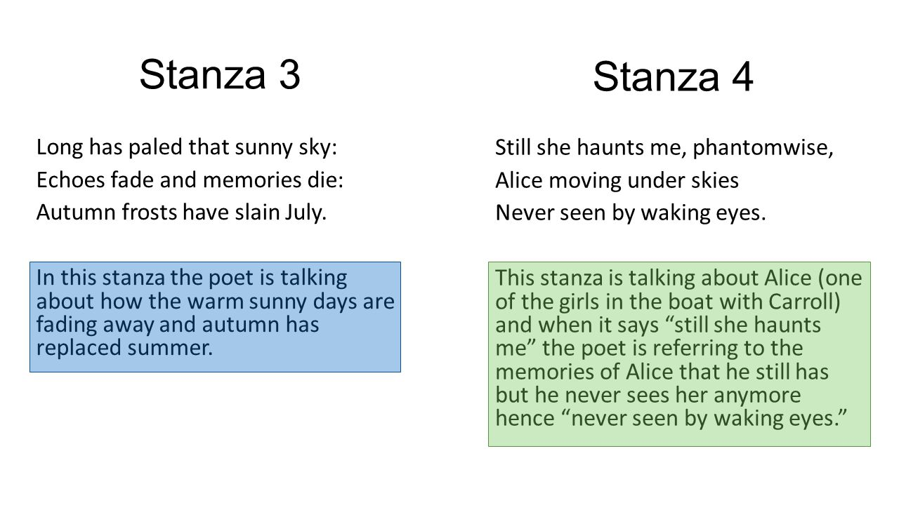 Stanza 3 Long has paled that sunny sky: Echoes fade and memories die: Autumn frosts have slain July. In this stanza the poet is talking about how the
