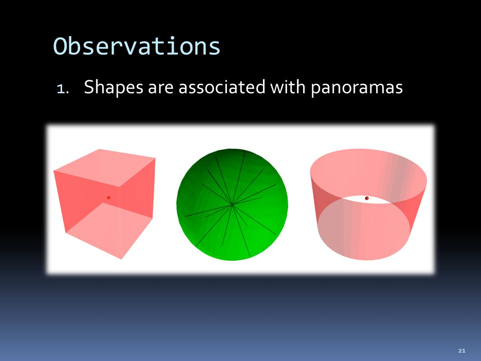 Observations 1. Shapes are associated with panoramas 21