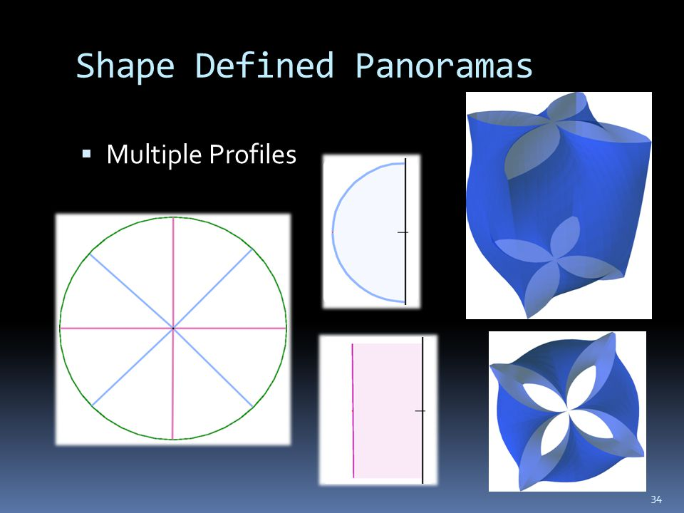 Shape Defined Panoramas  Multiple Profiles 34