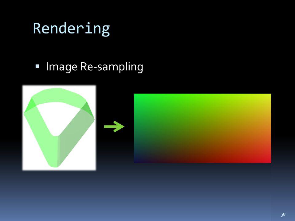 Rendering  Image Re-sampling 38