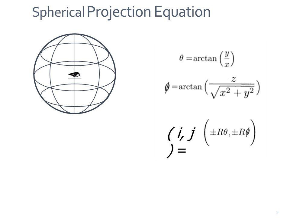 Spherical Projection Equation 9 ( i, j ) =