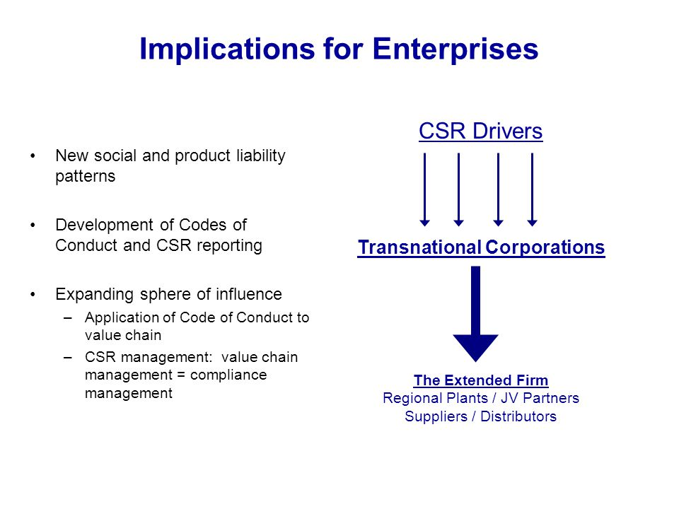 Implications for Enterprises The Extended Firm Regional Plants / JV Partners Suppliers / Distributors New social and product liability patterns Develo