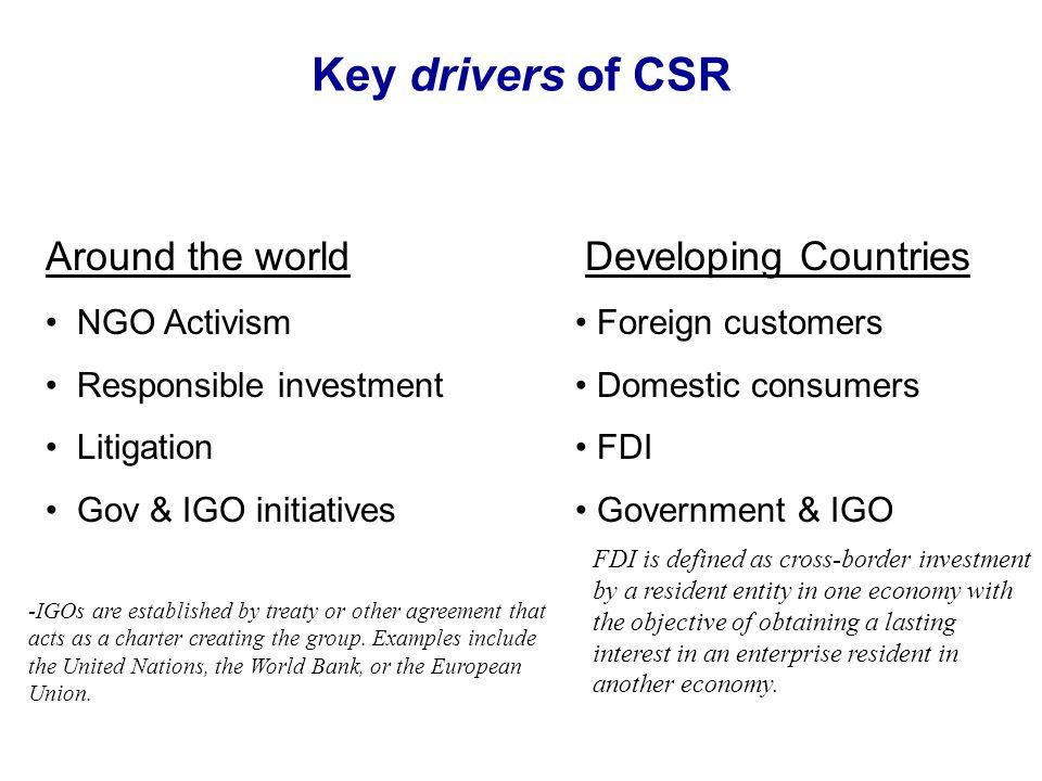 Implications for Enterprises: CSR Management How do companies address socio-environmental & legal compliance issues.